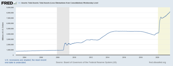 ดอลลาร์สหรัฐเทียบกับหยวนจีน